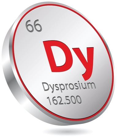 primordial: dysprosium element