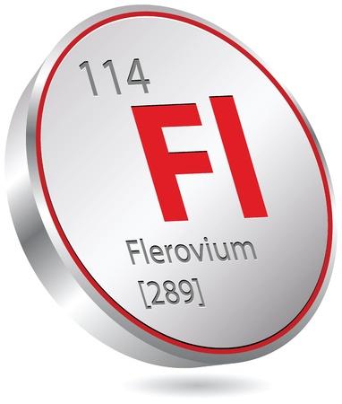 mendeleev: flerovium element