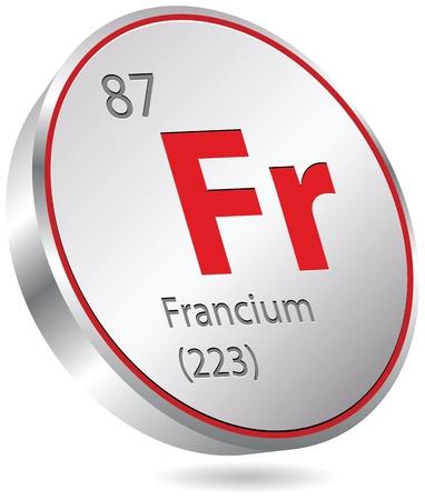 mendeleev: francium element