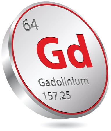 gadolinium element Ilustração