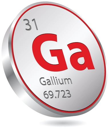 mendeleev: gallium element