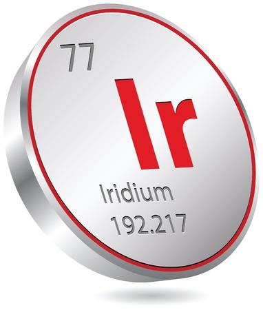mendeleev: iridium element