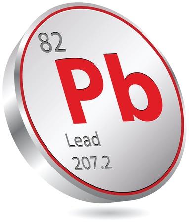 mendeleev: lead element