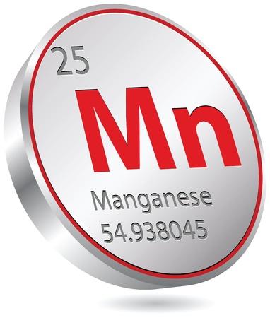 representations: manganese element