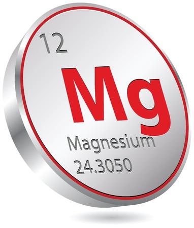primordial: magnesium button Illustration
