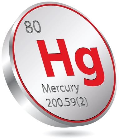 primordial: mercury element Illustration