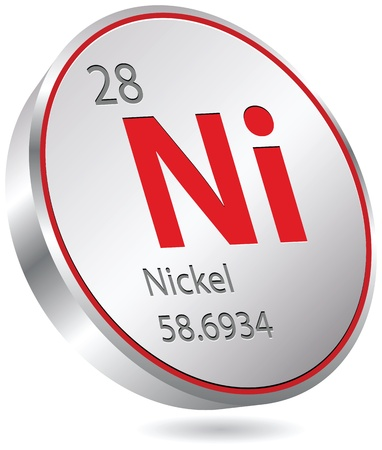 nickel element Vector