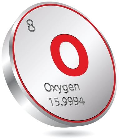 mendeleev: oxygen element Illustration