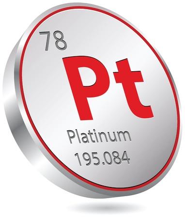 platinum: platinum element