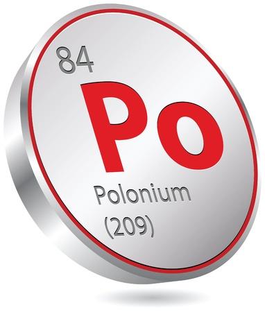polonium element Ilustração