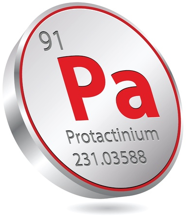 protactinium element