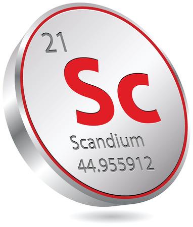 scandium element Ilustração