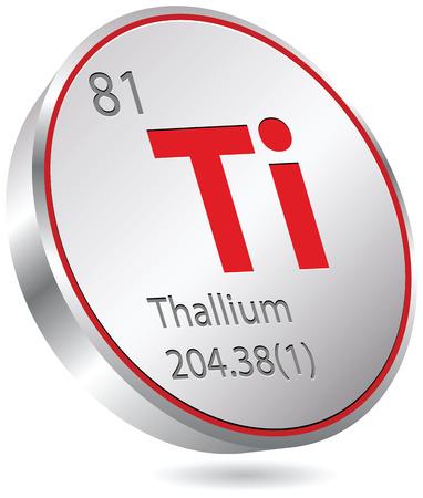 thallium element Ilustração