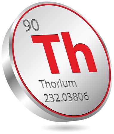 thorium: thorium element