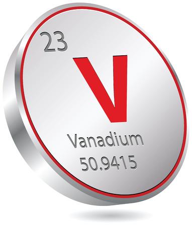 mendeleev: vanadium element