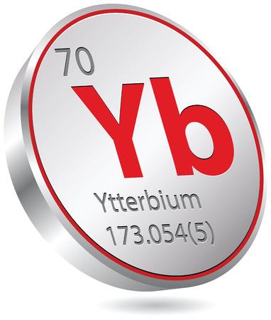 ytterbium element