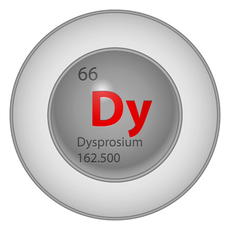 dysprosium element