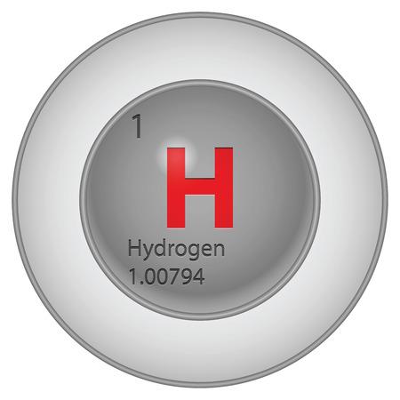 hydrogen button