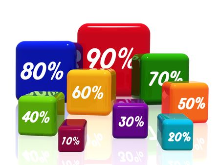 3d colorful cubes with different percentages in white photo
