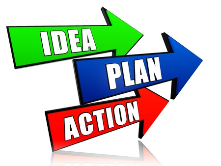 doing business: idea, plan, action - words in 3d colorful arrows with text