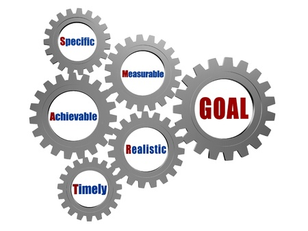 timely: smart goal - specific, measurable, achievable, realistic, timely - text in 3d silver grey gearwheels, business concept words