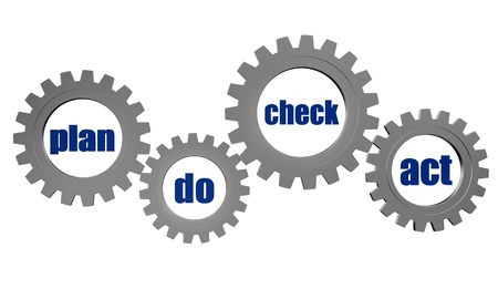 methods: plan do check act cycle - words in 3d silver grey gearwheels, business process concept