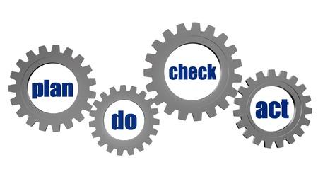 plan de accion: planificar, compruebe ciclo acto - palabras en 3d engranajes gris plata, el concepto de procesos de negocio Foto de archivo