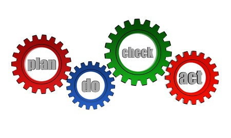 plan do check act cycle - words in 3d color gearwheels, business process concept photo