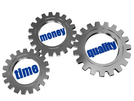 quickly: time, money, quality - text in 3d silver grey metal gear wheels, business concept words