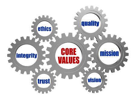 valeurs fondamentales - mots dans les roues d'engrenage 3d argent gris métallique, les richesses culturelles d'affaires notion