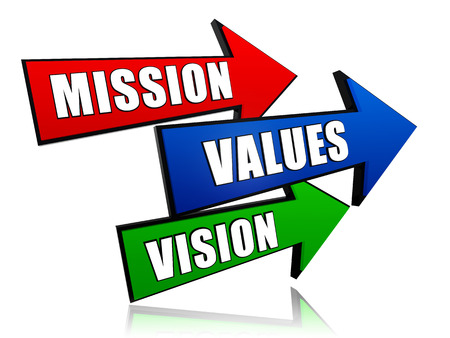 value: mission, values, vision - text in 3d arrows, business cultural riches concept words