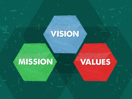 mission, values, vision - white text in colorful grunge flat design hexagons, business cultural riches concept words Banque d'images