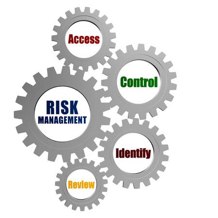 la gestion des risques, l'accès, le contrôle, identifier, avis - texte dans les roues dentées en métal gris 3d d'argent, organisation de l'entreprise Concept mots Banque d'images