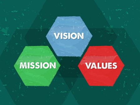 mission, values, vision - white text in colorful grunge flat design hexagons, business cultural riches concept words, vector