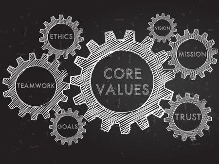 valeurs fondamentales, travail d'équipe, éthique, objectifs, vision, mission, confiance, - mots dans les roues dentées infographie sur tableau noir, concept de richesse culturelle d'affaires