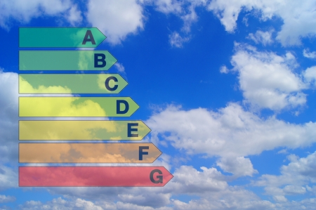 energy scale and blue sky with clouds photo