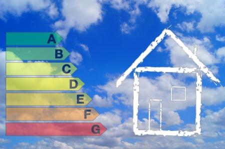 Energie Prestatie Certificaat en de blauwe hemel