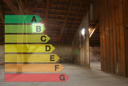 Energy scale - Old House photo