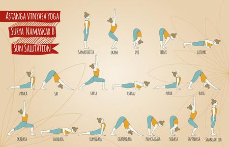 Yoga, Surya Namaskara B illustration 版權商用圖片 - 35813793