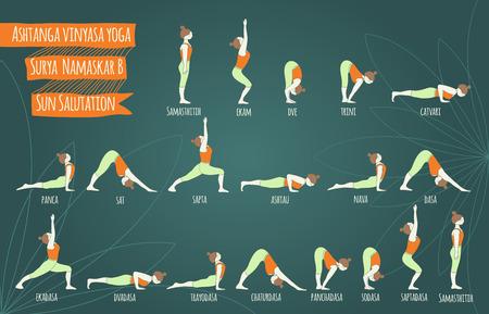 Surya namaskar B.  Sun salutation complex. Ashtanga vinyasa yoga. Yoga poses. Asana. Vectores