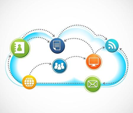 mobile computing: internet cloud, vector image
