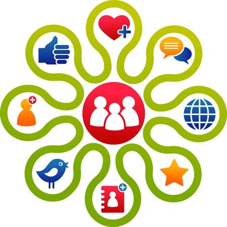 Sociální média a sítě ilustrační