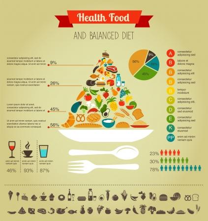 zdraví: Zdravá výživa pyramidy infographic, údaje a schéma Ilustrace