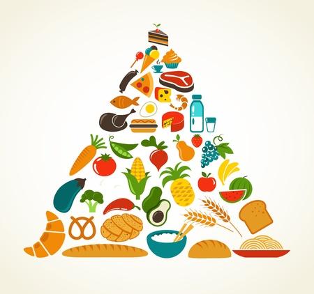 food groups: Health food pyramid Illustration