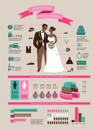 결혼식 그래픽 요소와 설정