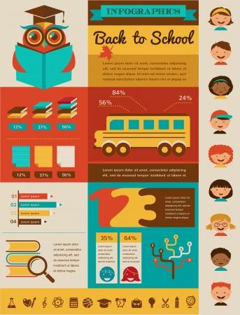 autobus escolar: de nuevo a la escuela infografía, los datos y elementos gráficos