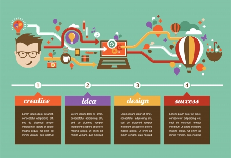 creative design: Design, creative, idea and innovation concept infographic
