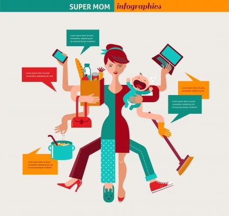 슈퍼 엄마 - 아기와 어머니, 작업 coocking, 청소 및 쇼핑을