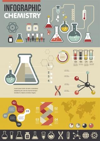 Chemie-Set Infografik Vektorgrafik