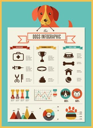 hueso de perro: Infografía Perros - ilustración del vector y conjunto de iconos